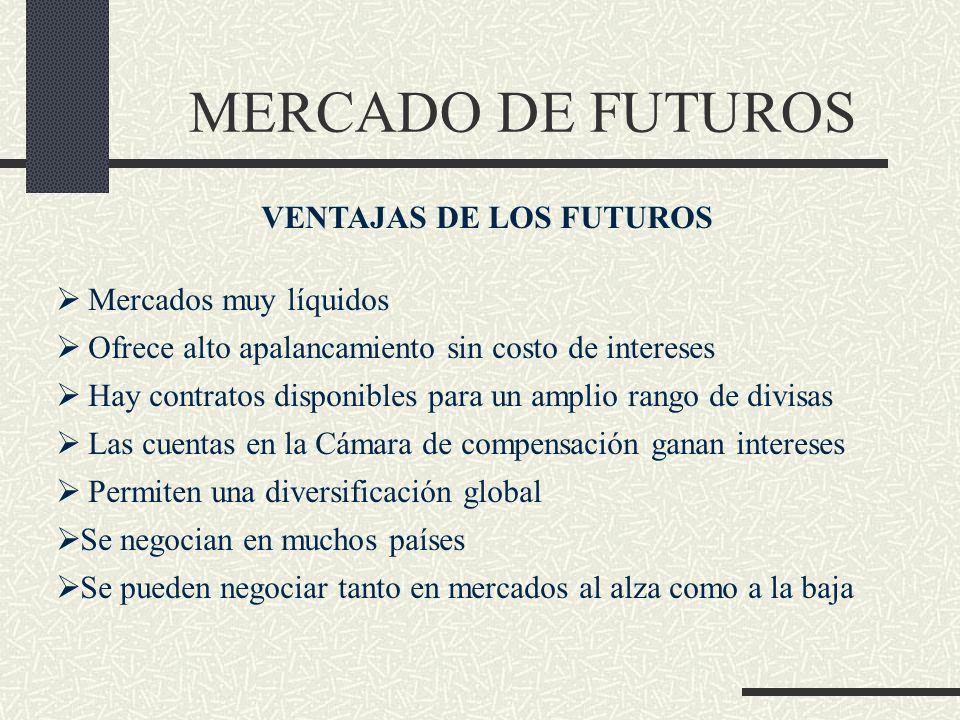 MERCADO DE FUTUROS VENTAJAS DE LOS FUTUROS Mercados muy líquidos Ofrece alto apalancamiento sin costo de intereses Hay contratos disponibles para un a