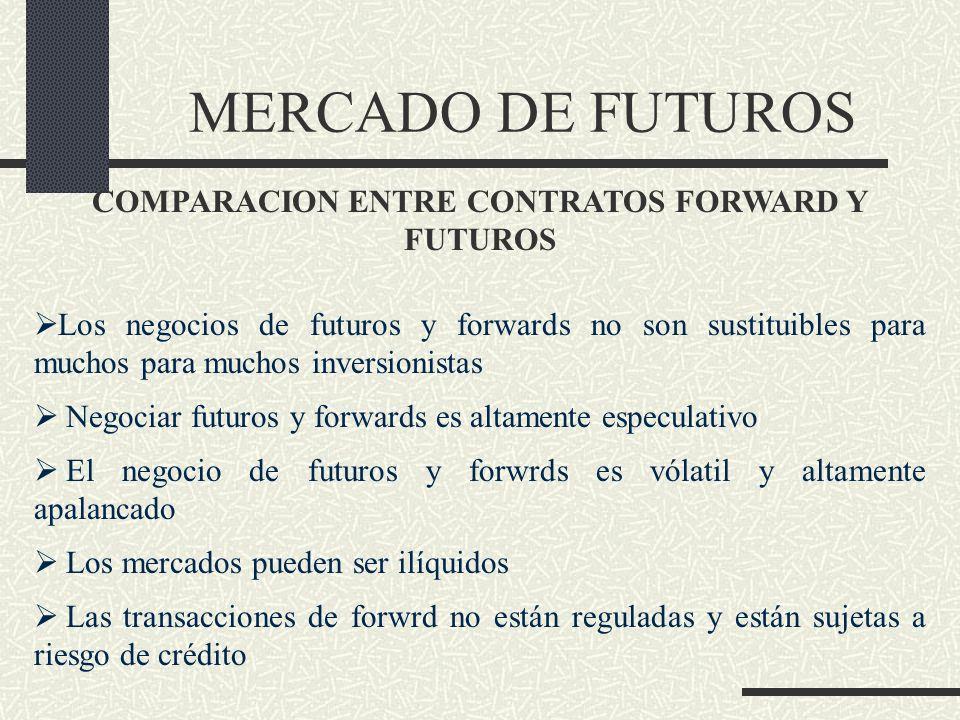 MERCADO DE FUTUROS COMPARACION ENTRE CONTRATOS FORWARD Y FUTUROS Los negocios de futuros y forwards no son sustituibles para muchos para muchos invers