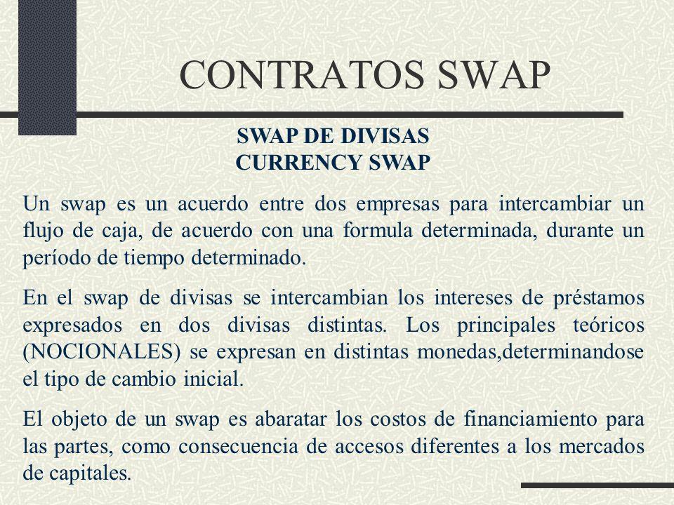 CONTRATOS SWAP SWAP DE DIVISAS CURRENCY SWAP Un swap es un acuerdo entre dos empresas para intercambiar un flujo de caja, de acuerdo con una formula d