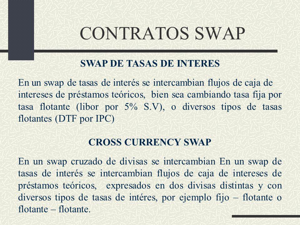CONTRATOS SWAP SWAP DE TASAS DE INTERES En un swap de tasas de interés se intercambian flujos de caja de intereses de préstamos teóricos, bien sea cam