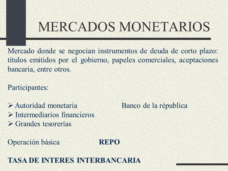Mercado donde se negocian instrumentos de deuda de corto plazo: títulos emitidos por el gobierno, papeles comerciales, aceptaciones bancaria, entre ot