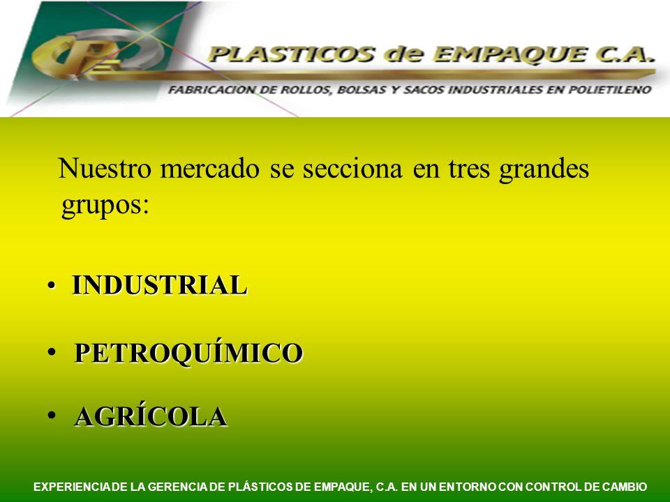 Nuestro mercado se secciona en tres grandes grupos: INDUSTRIALINDUSTRIAL PETROQUÍMICO EXPERIENCIA DE LA GERENCIA DE PLÁSTICOS DE EMPAQUE, C.A. EN UN E