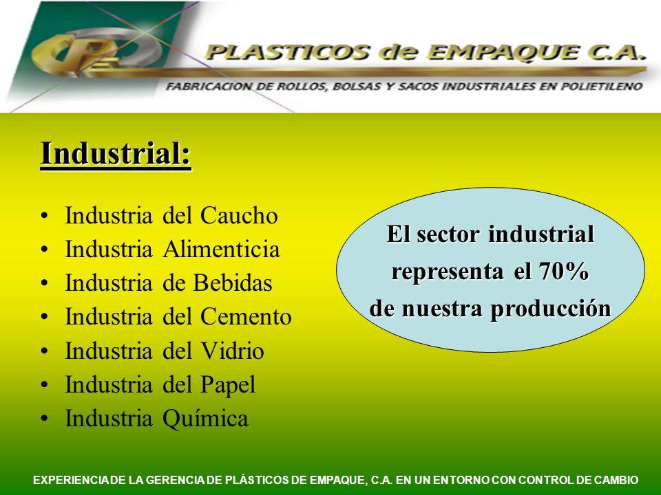 Industrial: Industria del Caucho Industria Alimenticia Industria de Bebidas Industria del Cemento Industria del Vidrio Industria del Papel Industria Q