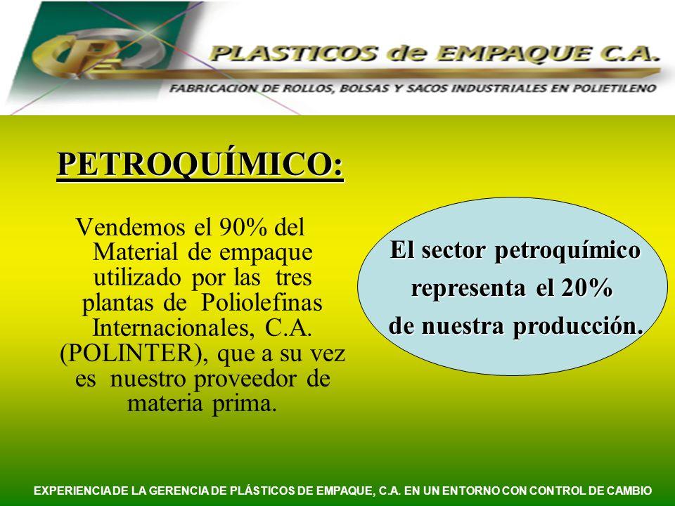 PETROQUÍMICO: Vendemos el 90% del Material de empaque utilizado por las tres plantas de Poliolefinas Internacionales, C.A. (POLINTER), que a su vez es