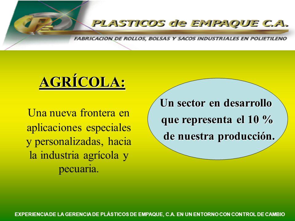 Una nueva frontera en aplicaciones especiales y personalizadas, hacia la industria agrícola y pecuaria. Un sector en desarrollo que representa el 10 %