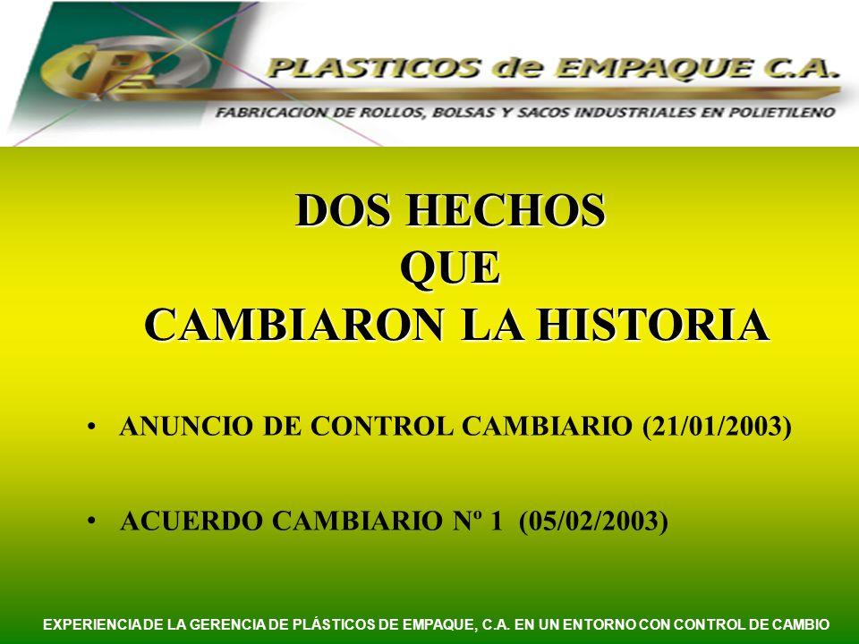 ACUERDO CAMBIARIO Nº 1 (05/02/2003) DOS HECHOS QUE CAMBIARON LA HISTORIA EXPERIENCIA DE LA GERENCIA DE PLÁSTICOS DE EMPAQUE, C.A. EN UN ENTORNO CON CO