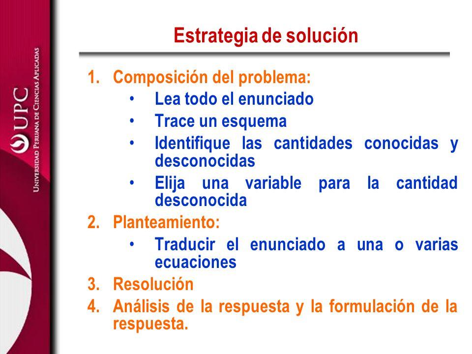 Estrategia de solución 1.Composición del problema: Lea todo el enunciado Trace un esquema Identifique las cantidades conocidas y desconocidas Elija un