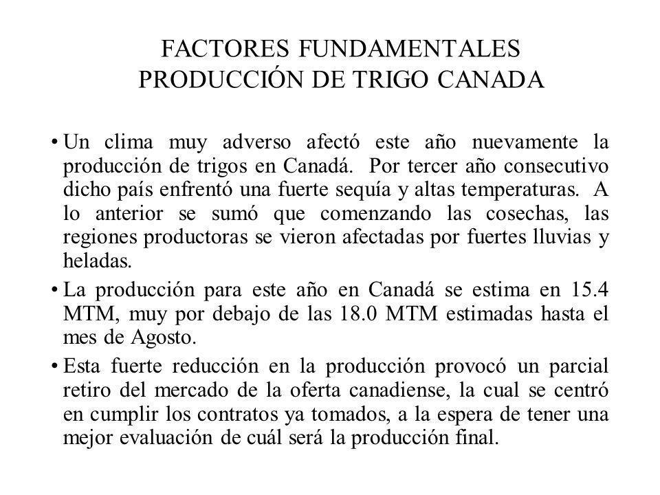 Un clima muy adverso afectó este año nuevamente la producción de trigos en Canadá. Por tercer año consecutivo dicho país enfrentó una fuerte sequía y