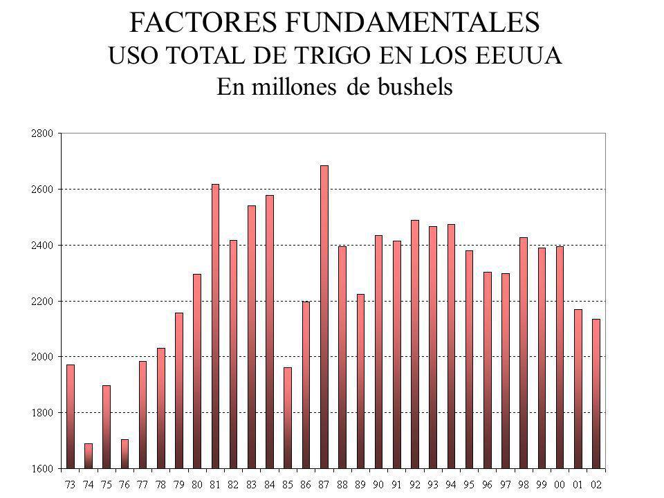 FACTORES FUNDAMENTALES USO TOTAL DE TRIGO EN LOS EEUUA En millones de bushels