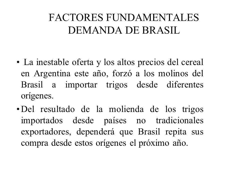 FACTORES FUNDAMENTALES DEMANDA DE BRASIL La inestable oferta y los altos precios del cereal en Argentina este año, forzó a los molinos del Brasil a im