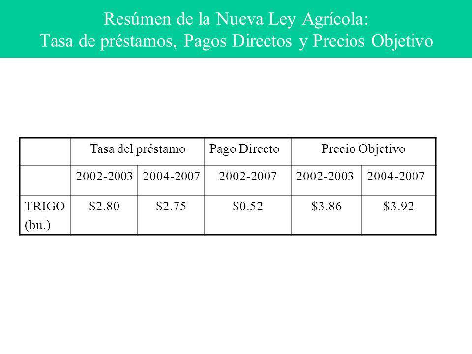 Resúmen de la Nueva Ley Agrícola: Tasa de préstamos, Pagos Directos y Precios Objetivo Tasa del préstamoPago DirectoPrecio Objetivo 2002-20032004-2007