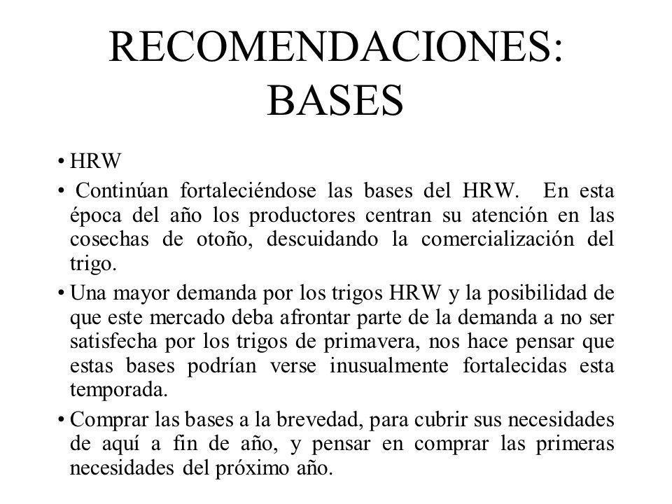 RECOMENDACIONES: BASES HRW Continúan fortaleciéndose las bases del HRW. En esta época del año los productores centran su atención en las cosechas de o