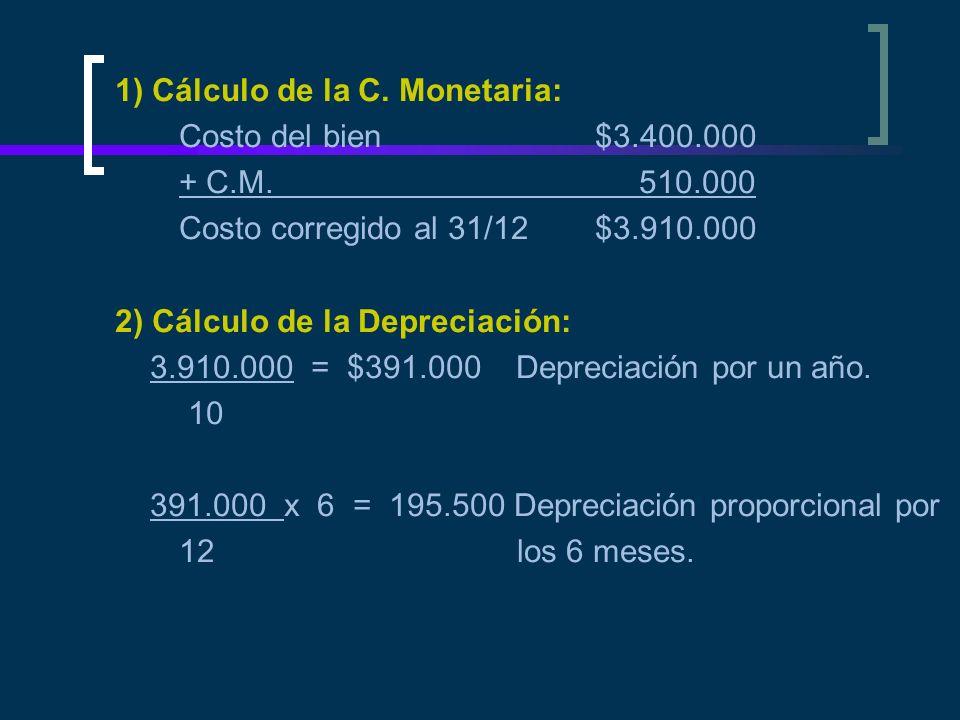 1) Cálculo de la C. Monetaria: Costo del bien $3.400.000 + C.M. 510.000 Costo corregido al 31/12$3.910.000 2) Cálculo de la Depreciación: 3.910.000 =