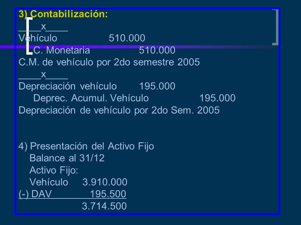 3) Contabilización: ____x____ Vehículo510.000 C. Monetaria510.000 C.M. de vehículo por 2do semestre 2005 ____x____ Depreciación vehículo195.000 Deprec
