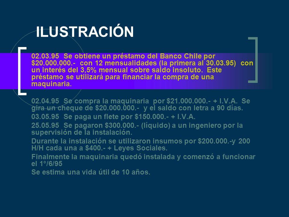 ILUSTRACIÓN 02.03.95 Se obtiene un préstamo del Banco Chile por $20.000.000.- con 12 mensualidades (la primera al 30.03.95) con un interés del 3,5% me