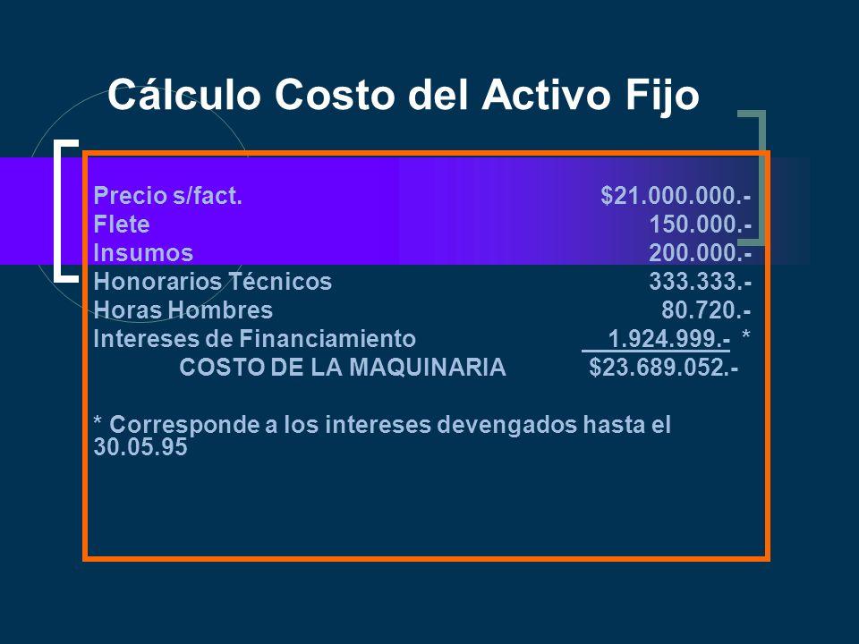 Cálculo Costo del Activo Fijo Precio s/fact. $21.000.000.- Flete 150.000.- Insumos 200.000.- Honorarios Técnicos 333.333.- Horas Hombres 80.720.- Inte