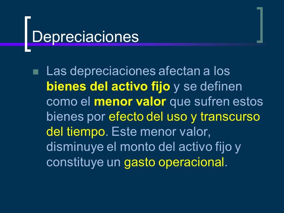 Depreciaciones Las depreciaciones afectan a los bienes del activo fijo y se definen como el menor valor que sufren estos bienes por efecto del uso y t