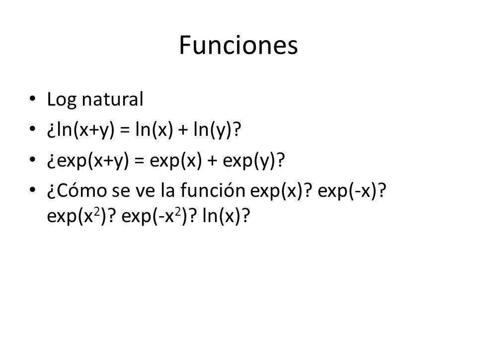 Funciones Log natural ¿ln(x+y) = ln(x) + ln(y)? ¿exp(x+y) = exp(x) + exp(y)? ¿Cómo se ve la función exp(x)? exp(-x)? exp(x 2 )? exp(-x 2 )? ln(x)?