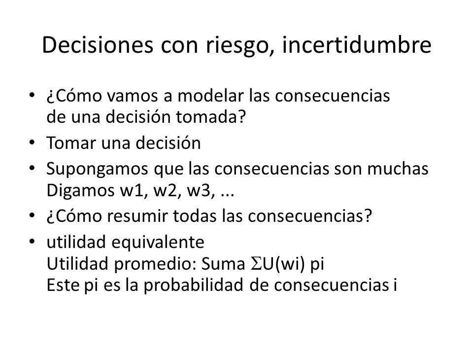 Decisiones con riesgo, incertidumbre ¿Cómo vamos a modelar las consecuencias de una decisión tomada? Tomar una decisión Supongamos que las consecuenci