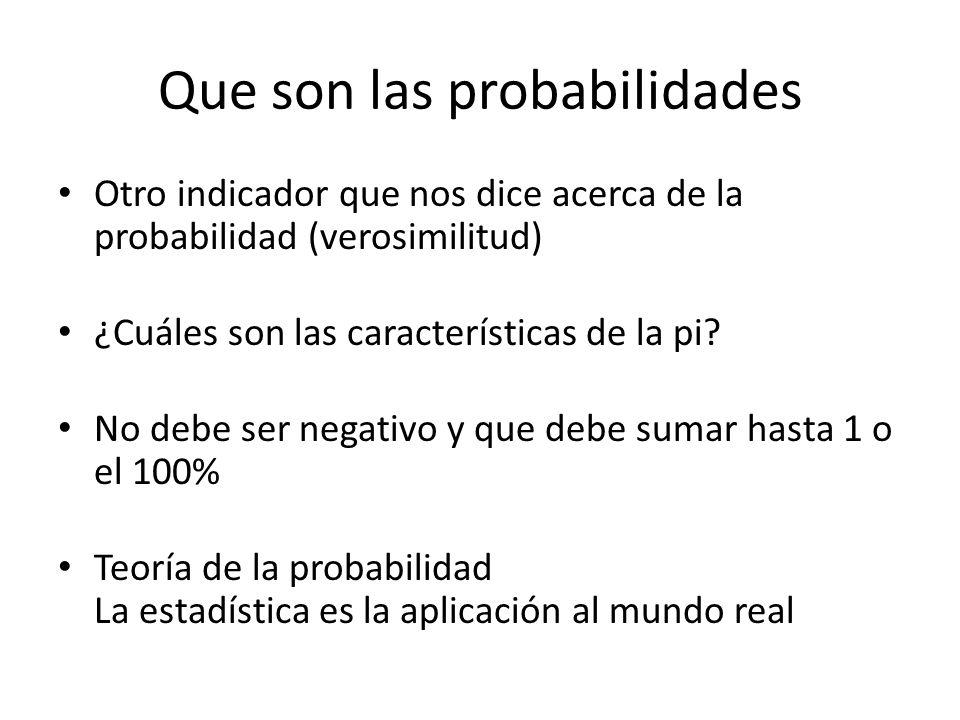 Que son las probabilidades Otro indicador que nos dice acerca de la probabilidad (verosimilitud) ¿Cuáles son las características de la pi? No debe ser