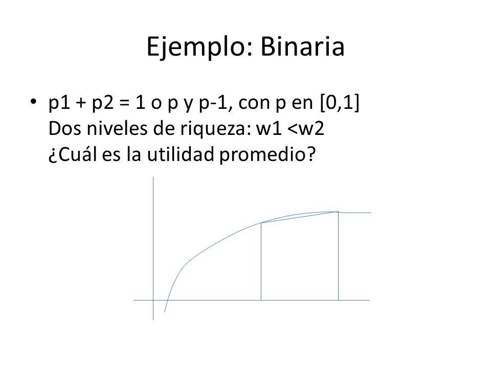 Ejemplo: Binaria p1 + p2 = 1 o p y p-1, con p en [0,1] Dos niveles de riqueza: w1 <w2 ¿Cuál es la utilidad promedio?