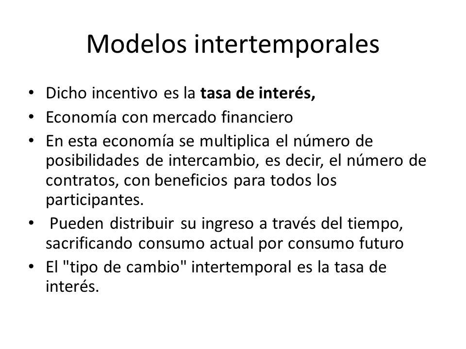 Modelos intertemporales Dicho incentivo es la tasa de interés, Economía con mercado financiero En esta economía se multiplica el número de posibilidad