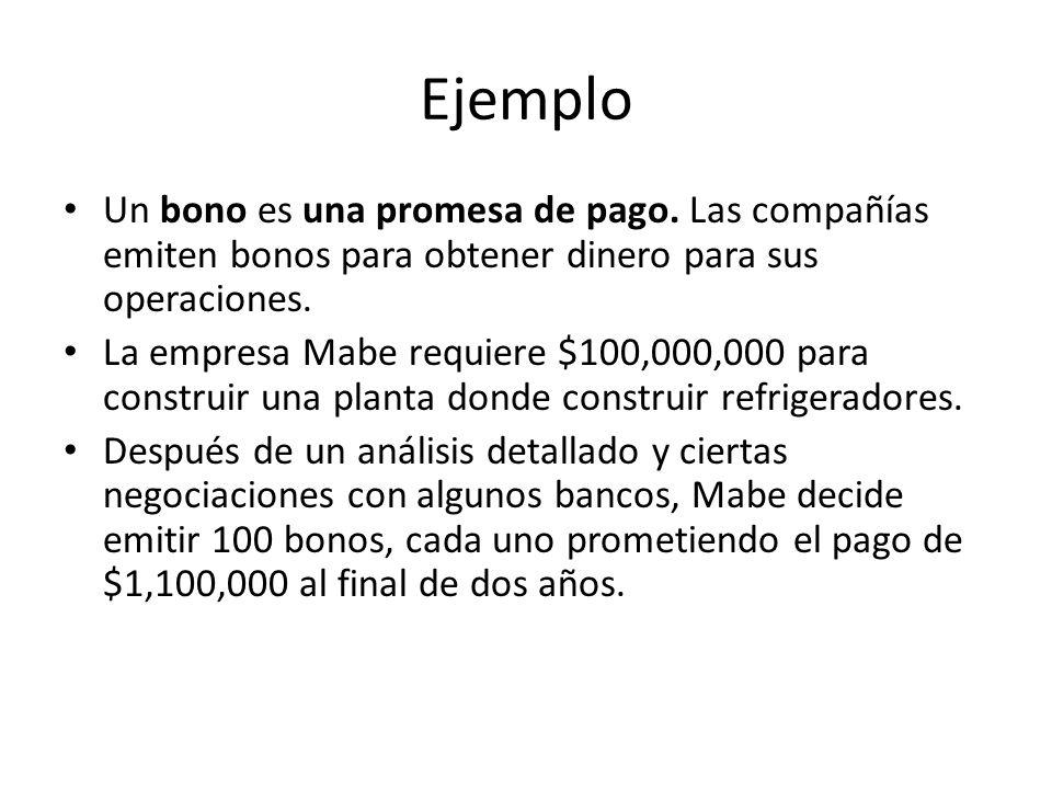 Ejemplo Un bono es una promesa de pago. Las compañías emiten bonos para obtener dinero para sus operaciones. La empresa Mabe requiere $100,000,000 par