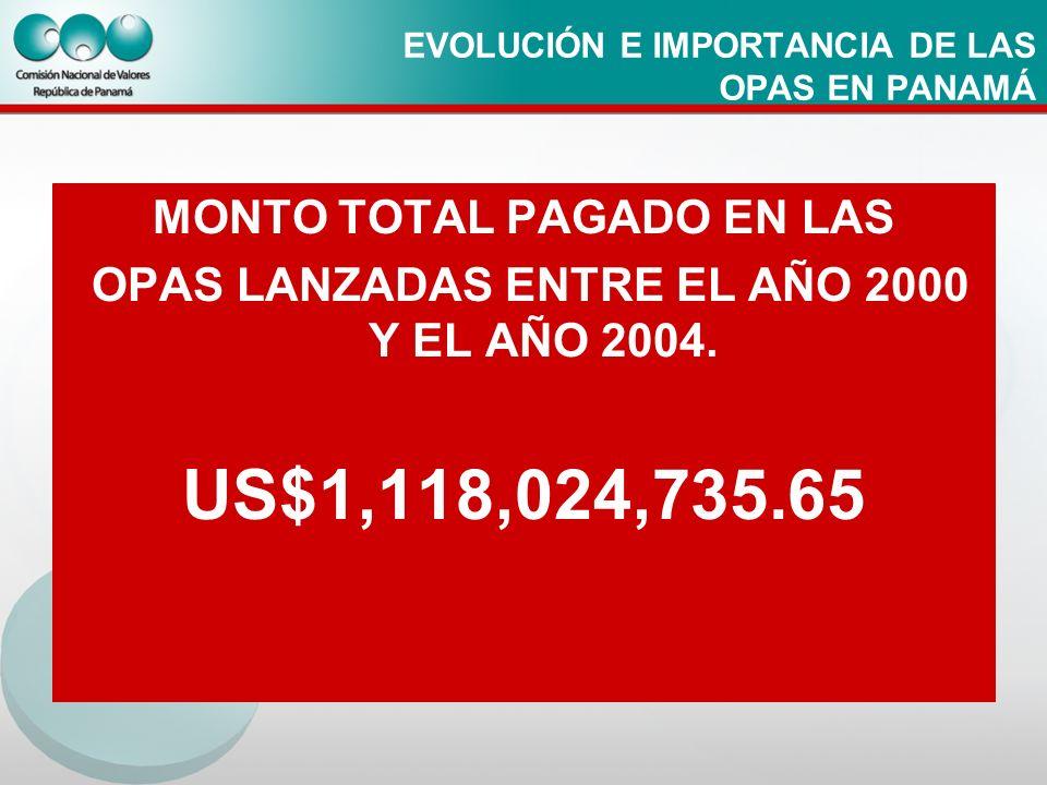 EVOLUCIÓN E IMPORTANCIA DE LAS OPAS EN PANAMÁ MONTO TOTAL PAGADO EN LAS OPAS LANZADAS ENTRE EL AÑO 2000 Y EL AÑO 2004. US$1,118,024,735.65