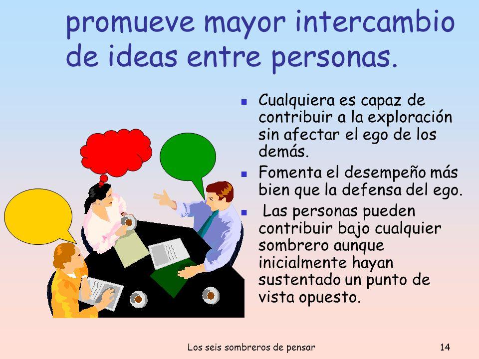 Los seis sombreros de pensar14 promueve mayor intercambio de ideas entre personas. Cualquiera es capaz de contribuir a la exploración sin afectar el e