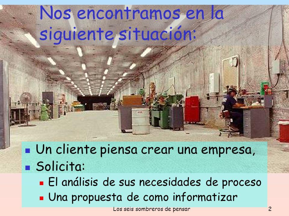 Los seis sombreros de pensar2 Nos encontramos en la siguiente situación: Un cliente piensa crear una empresa, Solicita: El análisis de sus necesidades