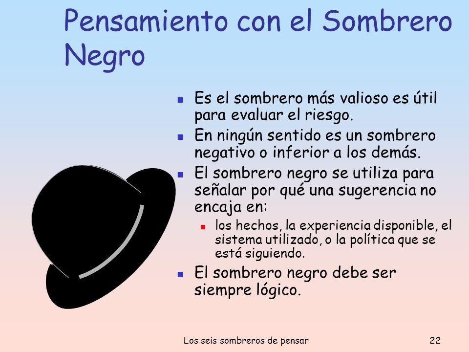 Los seis sombreros de pensar22 Pensamiento con el Sombrero Negro Es el sombrero más valioso es útil para evaluar el riesgo. En ningún sentido es un so