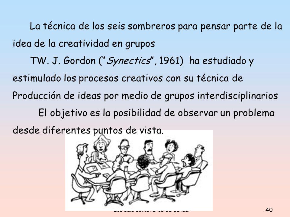 Los seis sombreros de pensar40 La técnica de los seis sombreros para pensar parte de la idea de la creatividad en grupos TW. J. Gordon (Synectics, 196