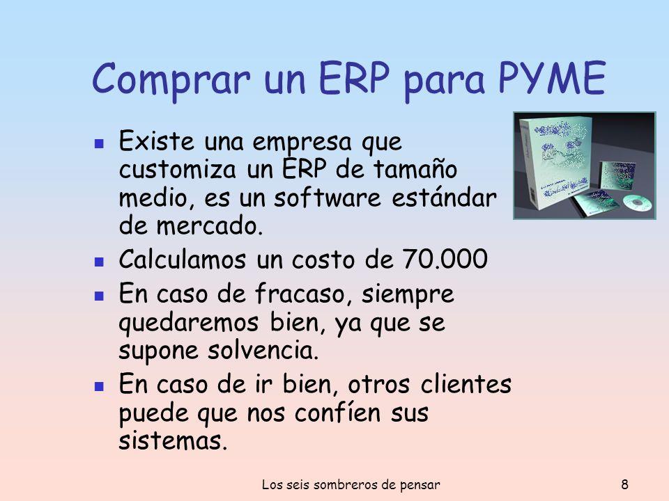 Los seis sombreros de pensar8 Comprar un ERP para PYME Existe una empresa que customiza un ERP de tamaño medio, es un software estándar de mercado. Ca