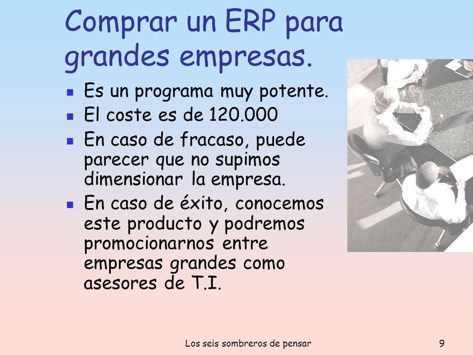 Los seis sombreros de pensar9 Comprar un ERP para grandes empresas. Es un programa muy potente. El coste es de 120.000 En caso de fracaso, puede parec