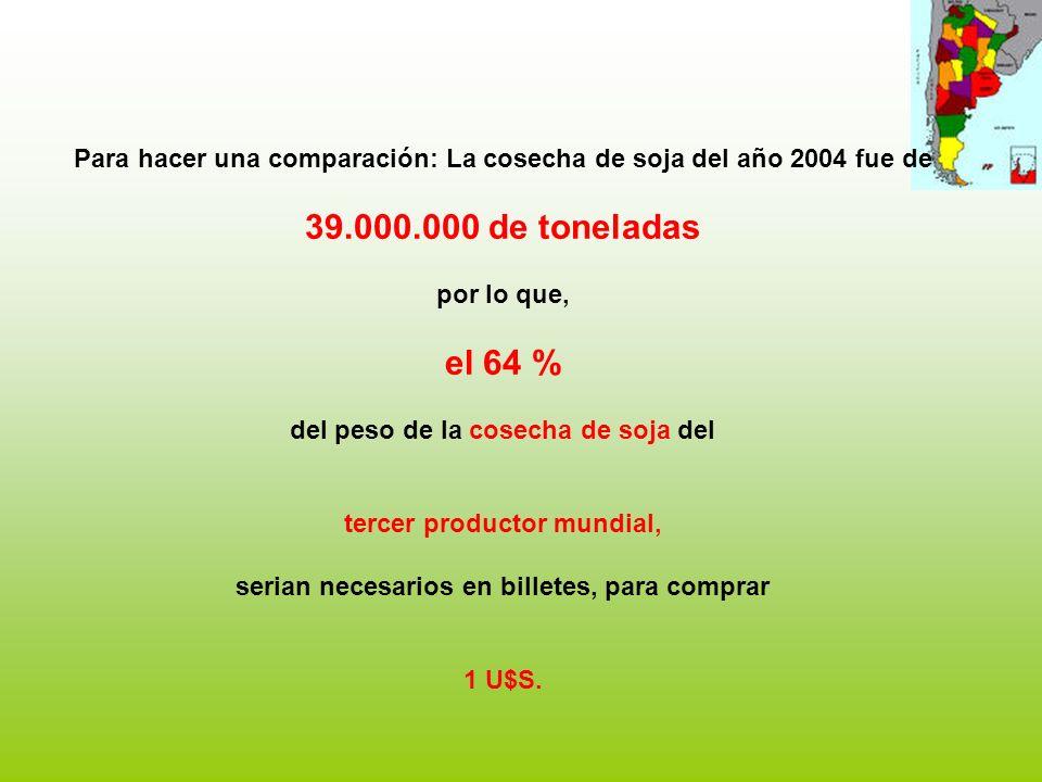 Para hacer una comparación: La cosecha de soja del año 2004 fue de 39.000.000 de toneladas por lo que, el 64 % del peso de la cosecha de soja del tercer productor mundial, serian necesarios en billetes, para comprar 1 U$S.