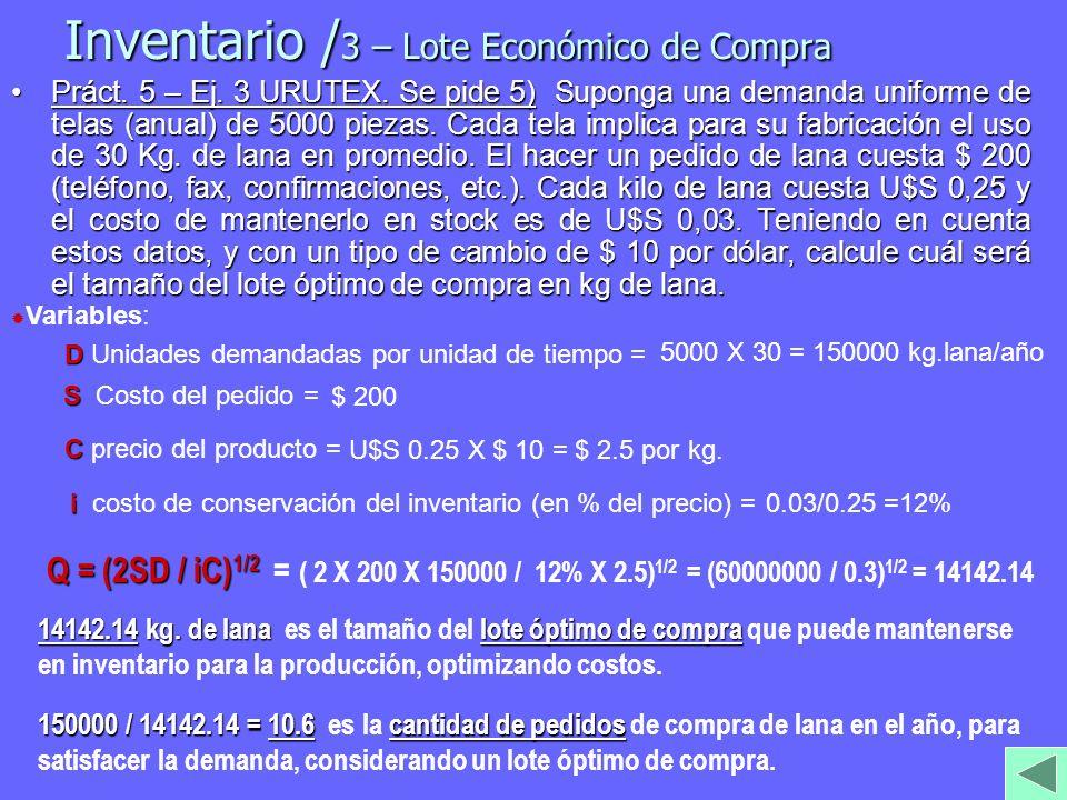 Inventario / 3 – Lote Económico de Compra Práct. 5 – Ej. 3 URUTEX. Se pide 5) Suponga una demanda uniforme de telas (anual) de 5000 piezas. Cada tela