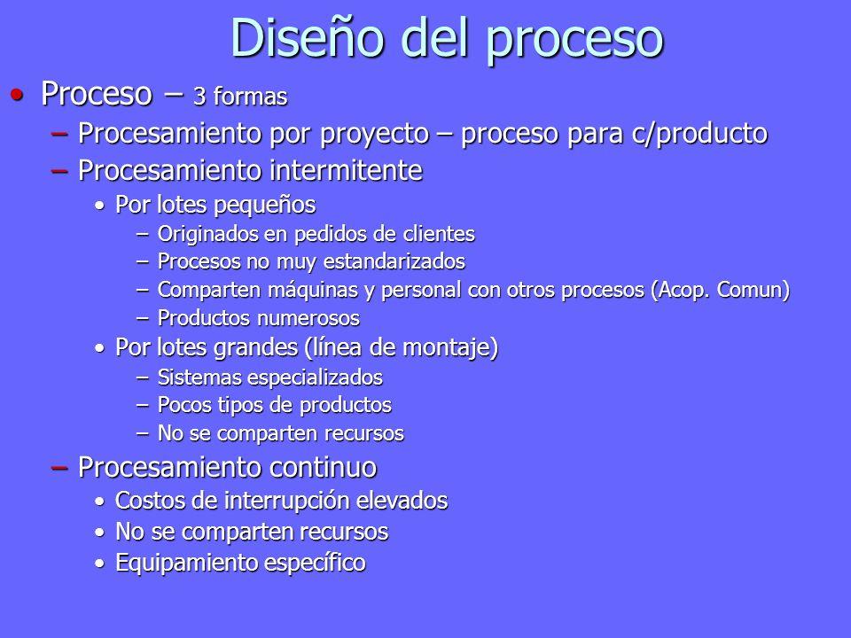 Diseño del proceso Proceso – 3 formasProceso – 3 formas –Procesamiento por proyecto – proceso para c/producto –Procesamiento intermitente Por lotes pe