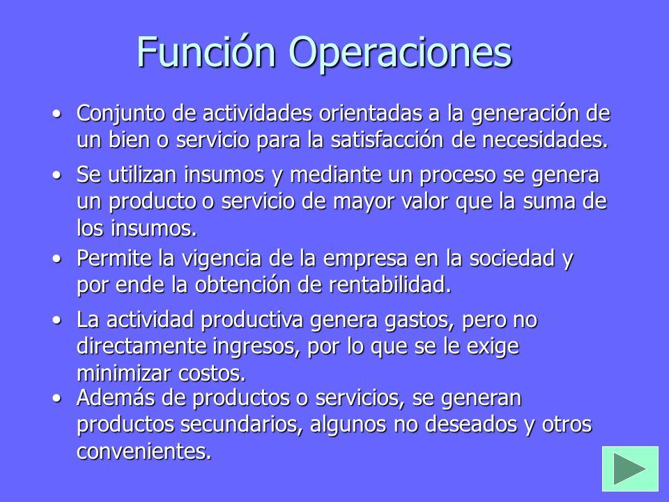 Función Operaciones Conjunto de actividades orientadas a la generación de un bien o servicio para la satisfacción de necesidades.Conjunto de actividad