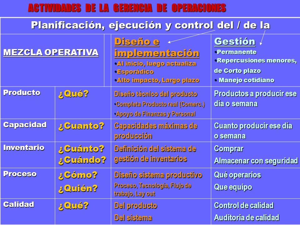Planificación, ejecución y control del / de la MEZCLA OPERATIVA Diseño e implementación Al inicio, luego actualizaAl inicio, luego actualiza Esporádic