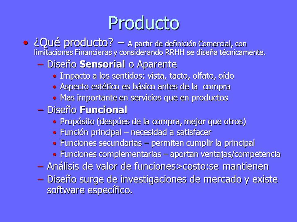 Producto ¿Qué producto? – A partir de definición Comercial, con limitaciones Financieras y considerando RRHH se diseña técnicamente.¿Qué producto? – A