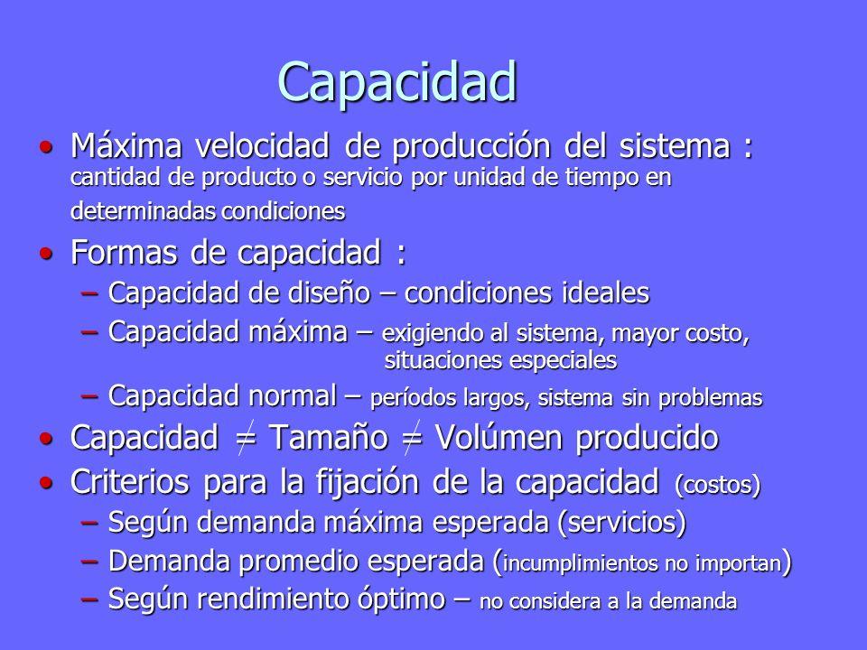 Capacidad Máxima velocidad de producción del sistema : cantidad de producto o servicio por unidad de tiempo en determinadas condicionesMáxima velocida