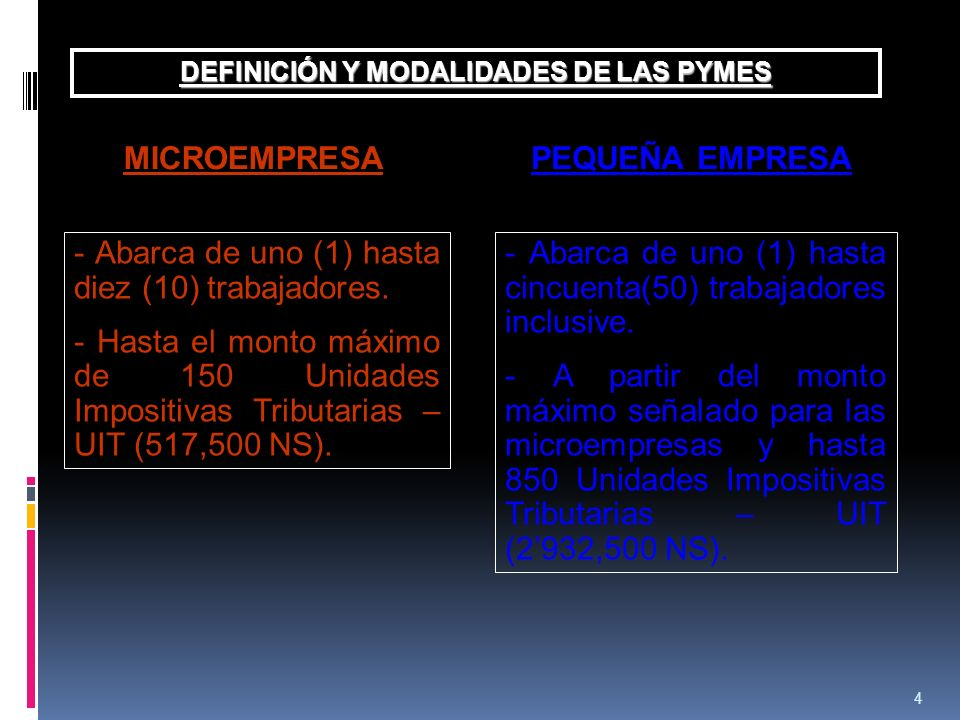 4 DEFINICIÓN Y MODALIDADES DE LAS PYMES MICROEMPRESA - Abarca de uno (1) hasta diez (10) trabajadores.