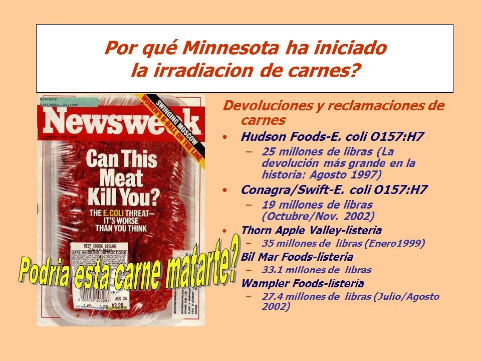 Devoluciones y reclamaciones de carnes Hudson Foods-E. coli O157:H7 –25 millones de libras (La devolución más grande en la historia: Agosto 1997) Cona