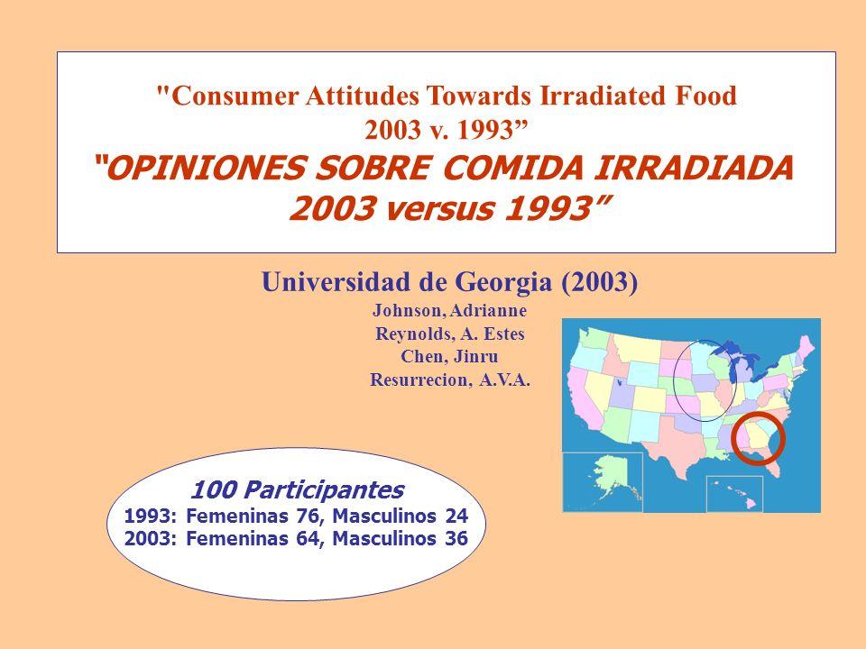 Universidad de Georgia (2003) Johnson, Adrianne Reynolds, A. Estes Chen, Jinru Resurrecion, A.V.A.