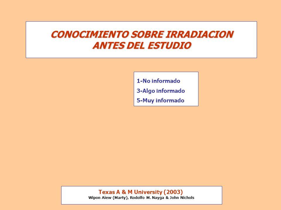 CONOCIMIENTO SOBRE IRRADIACION ANTES DEL ESTUDIO 1-No informado 3-Algo informado 5-Muy informado Texas A & M University (2003) Wipon Aiew (Marty), Rod