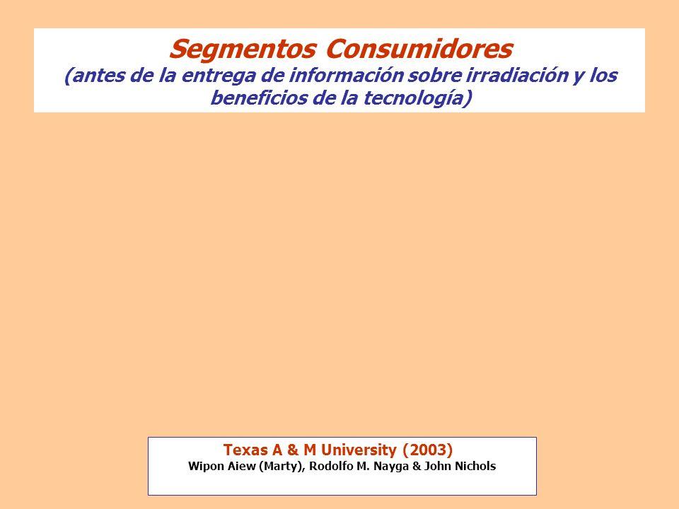 Segmentos Consumidores (antes de la entrega de información sobre irradiación y los beneficios de la tecnología) Texas A & M University (2003) Wipon Ai