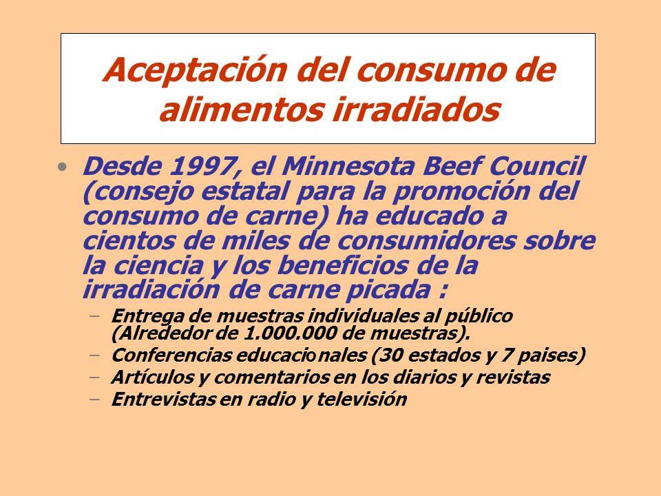 CONOCIMIENTO SOBRE IRRADIACION ANTES DEL ESTUDIO 1-No informado 3-Algo informado 5-Muy informado Texas A & M University (2003) Wipon Aiew (Marty), Rodolfo M.