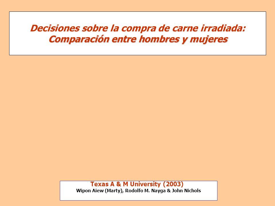 Comparación entre hombres y mujeres Decisiones sobre la compra de carne irradiada: Comparación entre hombres y mujeres Texas A & M University (2003) W