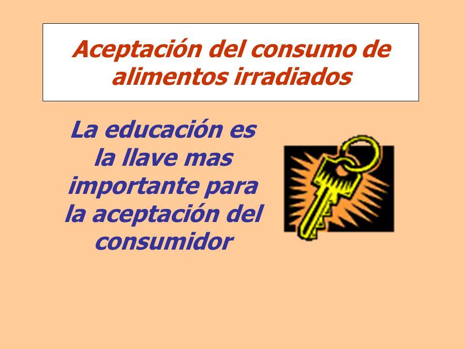 La educación es la llave mas importante para la aceptación del consumidor Aceptación del consumo de alimentos irradiados