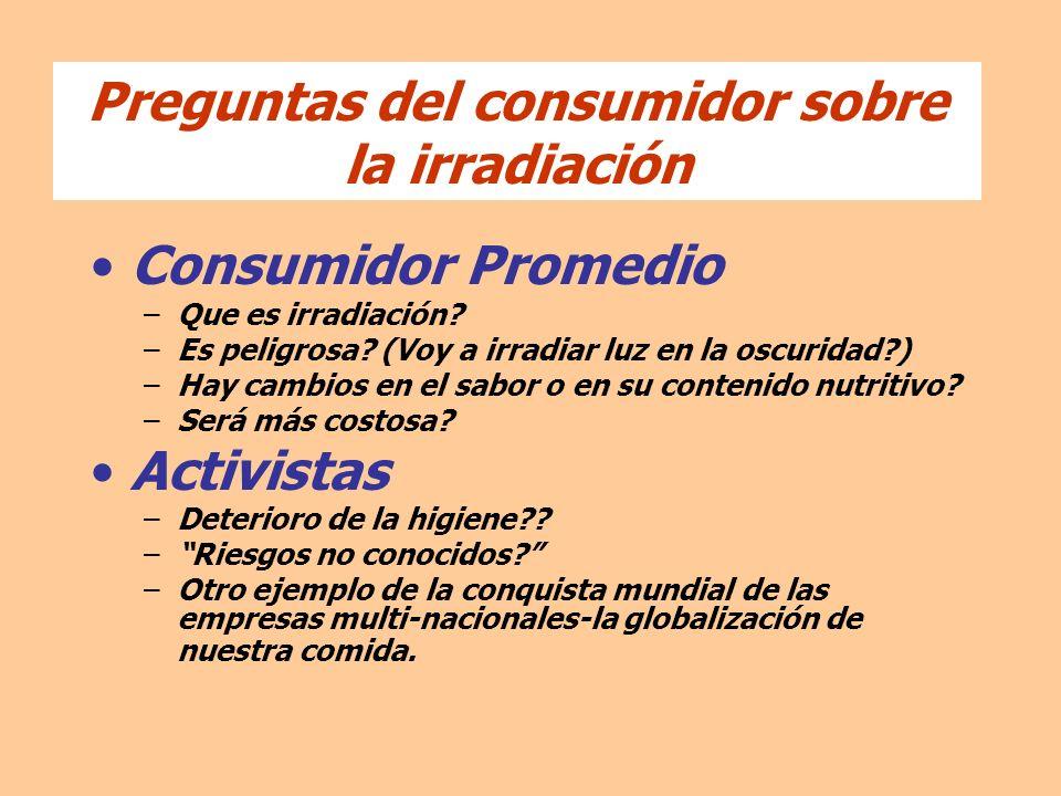 Consumidor Promedio –Que es irradiación? –Es peligrosa? (Voy a irradiar luz en la oscuridad?) –Hay cambios en el sabor o en su contenido nutritivo? –S
